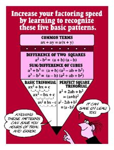 1000+ images about Polynomials on Pinterest | Factors ...