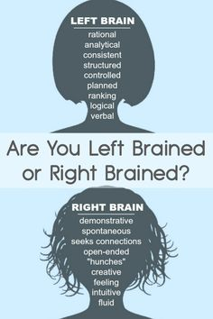 Are You Left Brained or Right Brained ~ http://facthacker.com/right-brained-or-left-brained/