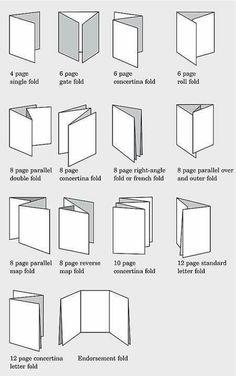 Card folds