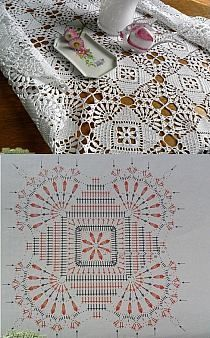 Beautiful motif Doily!!!! :