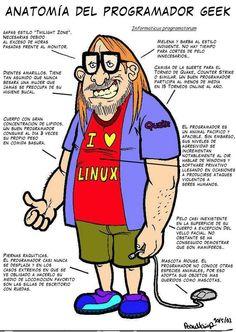 Anatomía del programador geek.  Anatomy of the programmer