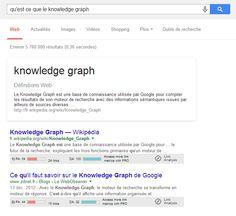 Knowledge graph définition