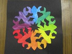 Each student painted a color wheel given only red, yellow, and blue paint (the primary colors).