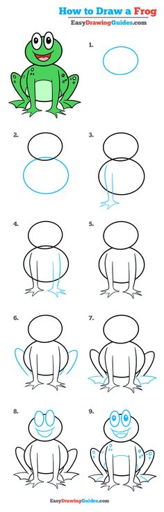 Learn How to Draw an Easy Frog: Easy Step-by-Step Drawing Tutorial for Kids and Beginners. #frog #drawing #tutorial. See the full tutorial at https://easydrawingguides.com/how-to-draw-a-frog-really-easy-drawing-tutorial/