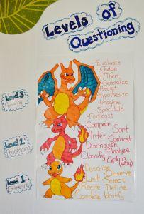 Pokemon Levels of Questioning Classroom Posters, Classroom Themes, Classroom Organization, Classroom Management, Class Management, Organizing, Teaching Materials, Teaching Tools, Future Classroom