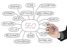 The Top 5 Keyword Search Tools Online: The Top 5 Keyword Search Tools Online