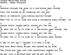 200 Words And Chords Ideas Ukulele Songs Music Chords Ukelele Songs