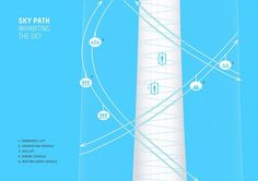 Gallery of Carlo Ratti Proposes Mile-High Park, World's Tallest Structure - 7