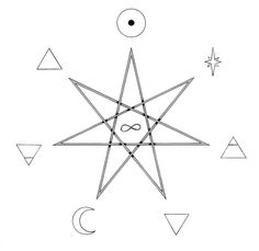 Llewellyn Worldwide - Articles: The Septagram: Seven Directions and Seven Qualities Wiccan, Witchcraft, 7 Pointed Star, Sacred Symbols, Norse Vikings, Book Of Shadows, Glyphs, Sacred Geometry, Faeries