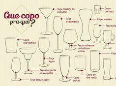Qual serve pra quê? Veja 21 tipos de copos e taças para diferentes bebidas