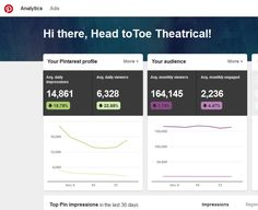 Our Pinterest Analytics for December 2015 Head 2 Toe Theatrical