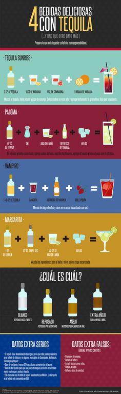 Infografía - 4 deliciosas bebidas con Tequila - Tiendas Extra