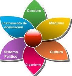 JORGENCA - Blog Administração: Metáforas Organizacionais