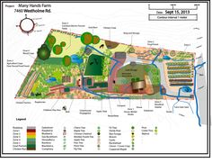 Many Hands Farm – Permaculture Design Map