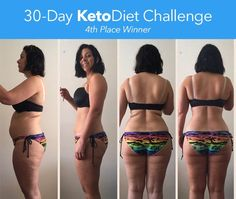 5 Amazing Weight Loss Success Stories from our 30-Day Ketogenic  Diet Challenge!