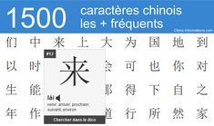 1500 caractères chinois les plus fréquents — Chine Informations
