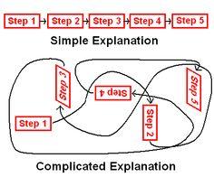 explanation-diagram.gif (440×366)