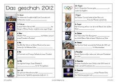 Rückblick 2012: Einige der wichtigsten Ereignisse im vergangenen Jahr.