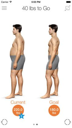 Model My Diet - Men - Weight Loss Motivation with Virtual Model Simulation by Model My Diet