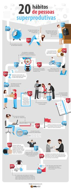 Infográfico: 20 hábitos de pessoas superprodutivas – UOL HOST Academia GESTÃO DE EMPRESAS