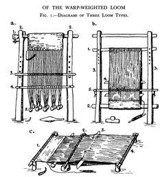 Celtic Weaving Loom Celtic Village t Weaving looms