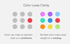 How to Communicate Visual Hierarchy on Wireframes - UX Movement