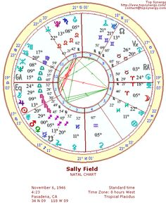 famous mormon nastrological birth chart - Google Search