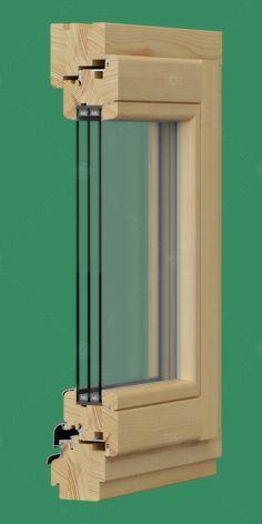 ///ARTVIZLAB | 3d modeling windows and furniture 3d Visualization, Door Handles, Objects, Windows, 3d Modeling, Mirror, Furniture, Home Decor, Atelier