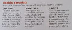 Healthy additions to oatmeal