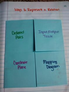 Ways to Represent a Relation Foldable