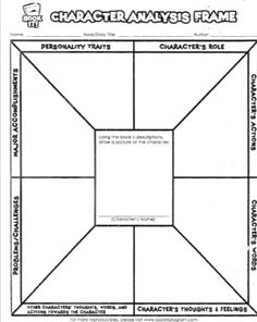 3-6 Free Resources: Character Analysis