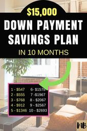 Home Down Payment Savings Plans from 6 Real Couples Saving for your first home? - Home Down Payment Savings Plans from 6 Real Couples Saving for your first home? Credit Card App, Credit Card First, Best Credit Cards, Credit Card Offers, Credit Repair Services, Paying Off Credit Cards, Improve Your Credit Score, Savings Planner, Down Payment