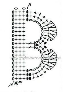 Letras y números CROCHET   Aprender manualidades es facilisimo.com                                                                                                                                                                                 Más