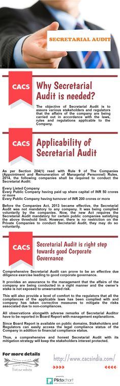 Cacs India (cacsindia) on Pinterest - private company audit report
