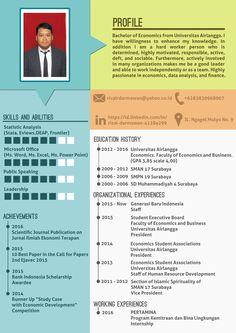 CV for Rizal