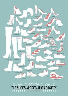 Nom de différents types de chaussures