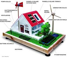 casa ecologica, solare eolica ecosostenibile