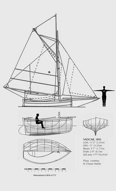 11' ballasted sloop. I would like to see this at a little larger scale. Maybe 14'.