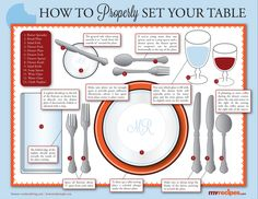 How to properly set your table infographic.