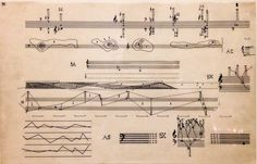 notations - Entire Landscapes