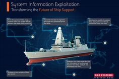 BAE tests big data tool on Type 45s