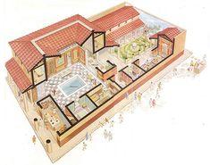 Roman house (domus), with atrium and peristyle.