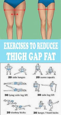 Tone your thighs with this incredible exercises – Dumbell Workout For Women Summer Body Workouts, Body Workout At Home, Gym Workout Tips, Fitness Workout For Women, At Home Workout Plan, Workout Challenge, Workout Videos, At Home Workouts, Crossfit Workouts For Beginners