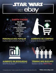 Sabías que eBay México ofrece productos exclusivos de Star Wars