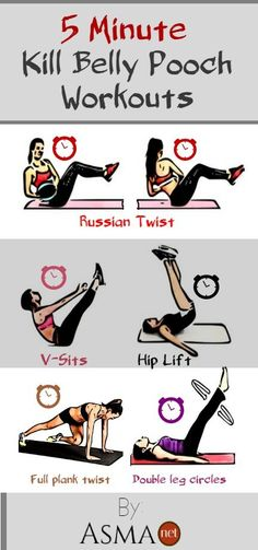 How to lose lower belly pooch? Kill lower belly fat with these 5 minute powerful workouts. This stubborn belly bugle has a lot to do with one's personality.