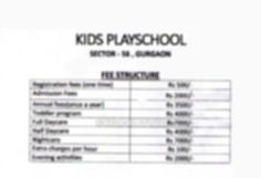 Kids Play School and Daycare Gurgaon fee structure 2016-2017. Check out latest fee structure of Kids Playschool & Daycare Sector 56 at SchoolWiser.
