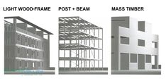 #SiliconInfo which known for the best #CAD services and We also delivers the #MassTimberBuildings which is part of #BIM. We delivers them Globally also other International Countries. For more about any of the #MassTimber Buildings then contact us.