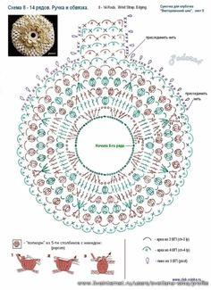 DIY Tutorial Ideas Step-by-Step Knitting TechniquesKnitting FashionCrochet PatronesCrochet Stitches Crochet Coaster Pattern, Crochet Diagram, Crochet Motif, Crochet Doilies, Crochet Flowers, Knit Crochet, Crochet Bag Tutorials, Crochet Tools, Thread Crochet