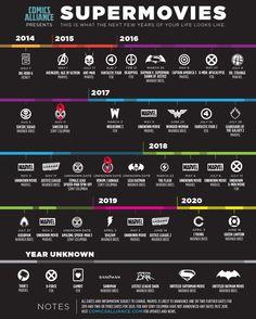 I prossimi 40 film sui super eroi