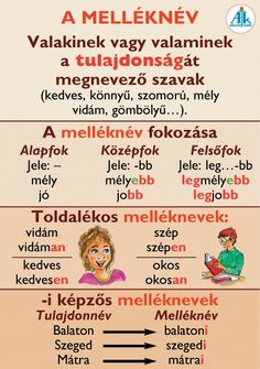 melléknév Teaching French, Dyslexia, Special Needs, Kids Education, Kids And Parenting, Elementary Schools, Grammar, Homeschool, Language